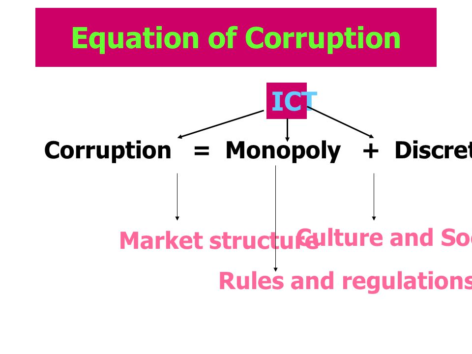 Equation of Corruption