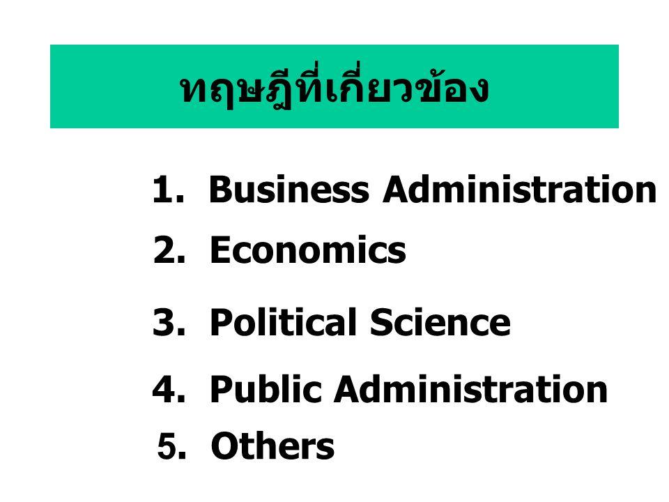 ทฤษฎีที่เกี่ยวข้อง 1. Business Administration 2. Economics