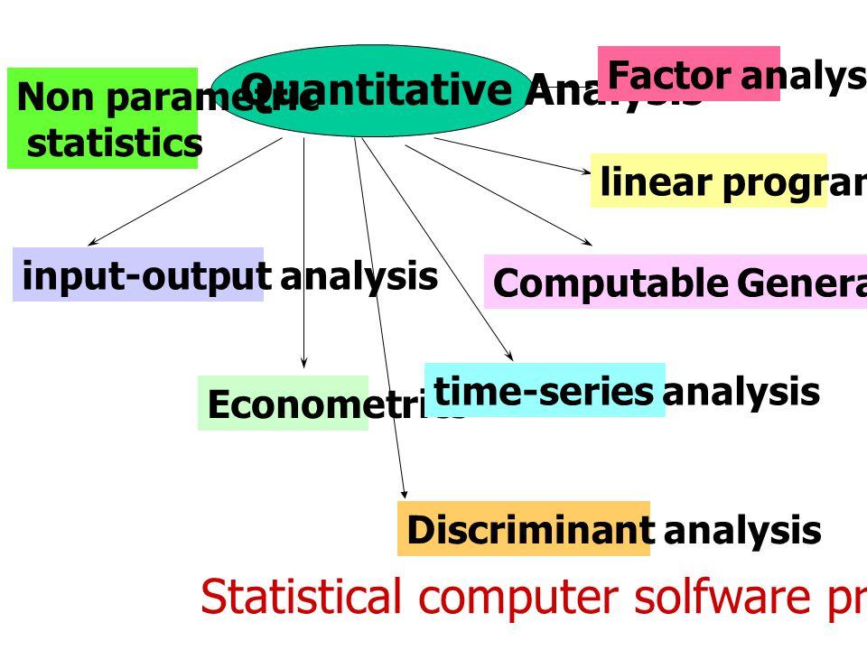 Statistical computer solfware programs