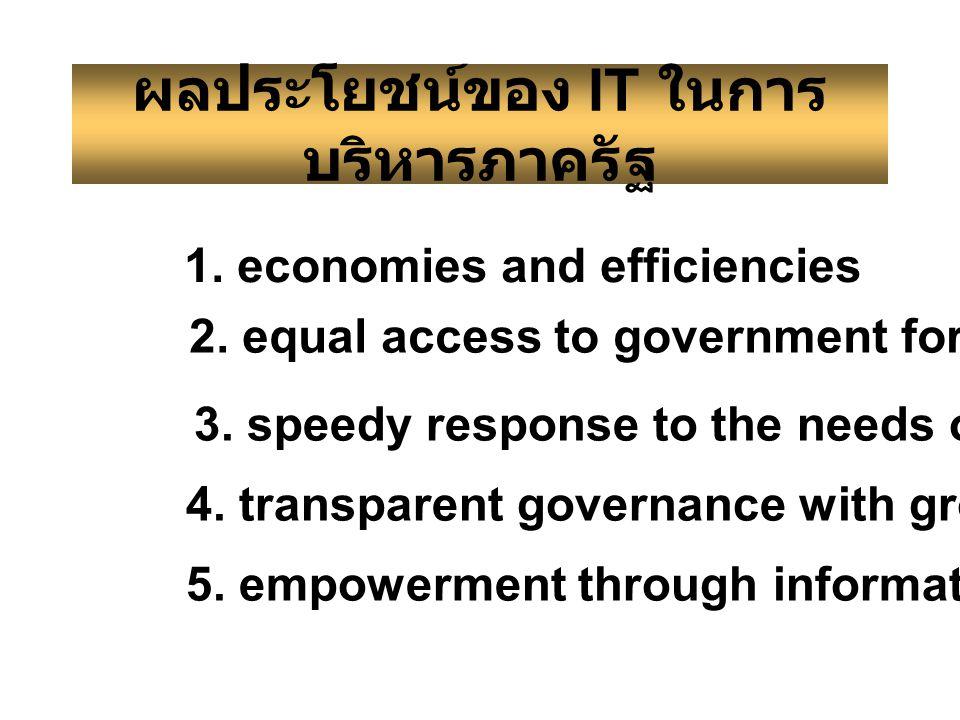 ผลประโยชน์ของ IT ในการบริหารภาครัฐ