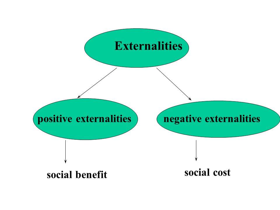 Externalities positive externalities negative externalities
