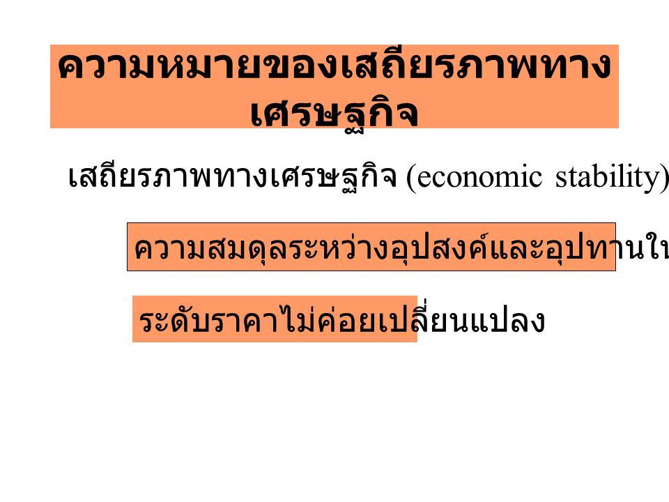ความหมายของเสถียรภาพทางเศรษฐกิจ