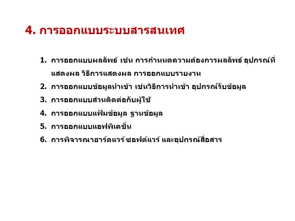4. การออกแบบระบบสารสนเทศ