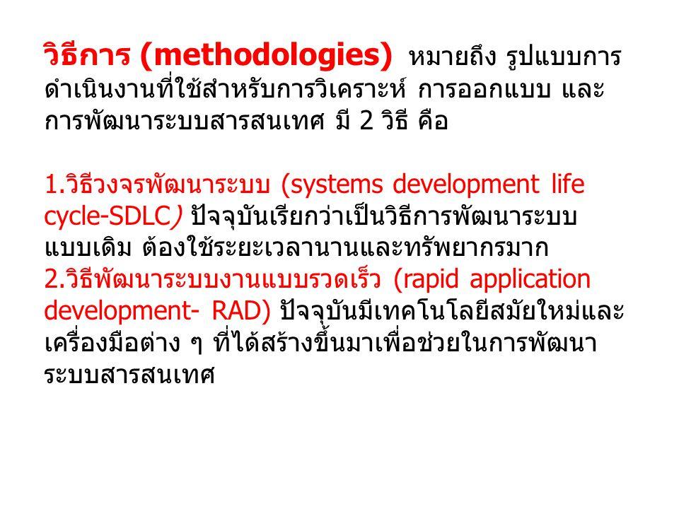 วิธีการ (methodologies) หมายถึง รูปแบบการดำเนินงานที่ใช้สำหรับการวิเคราะห์ การออกแบบ และการพัฒนาระบบสารสนเทศ มี 2 วิธี คือ