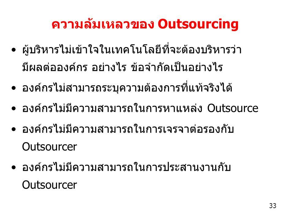 ความล้มเหลวของ Outsourcing
