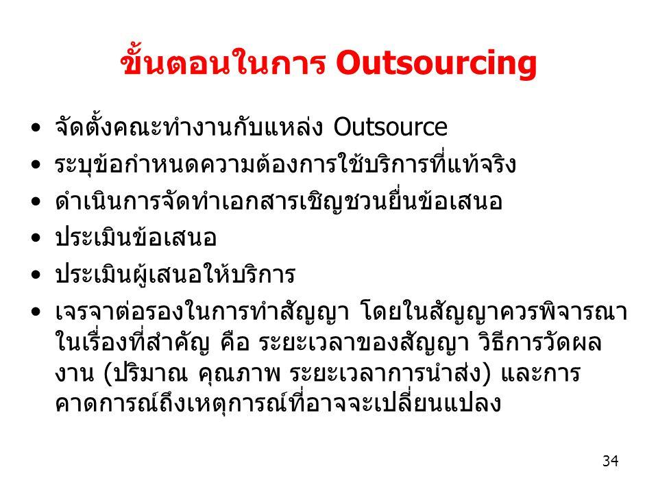 ขั้นตอนในการ Outsourcing