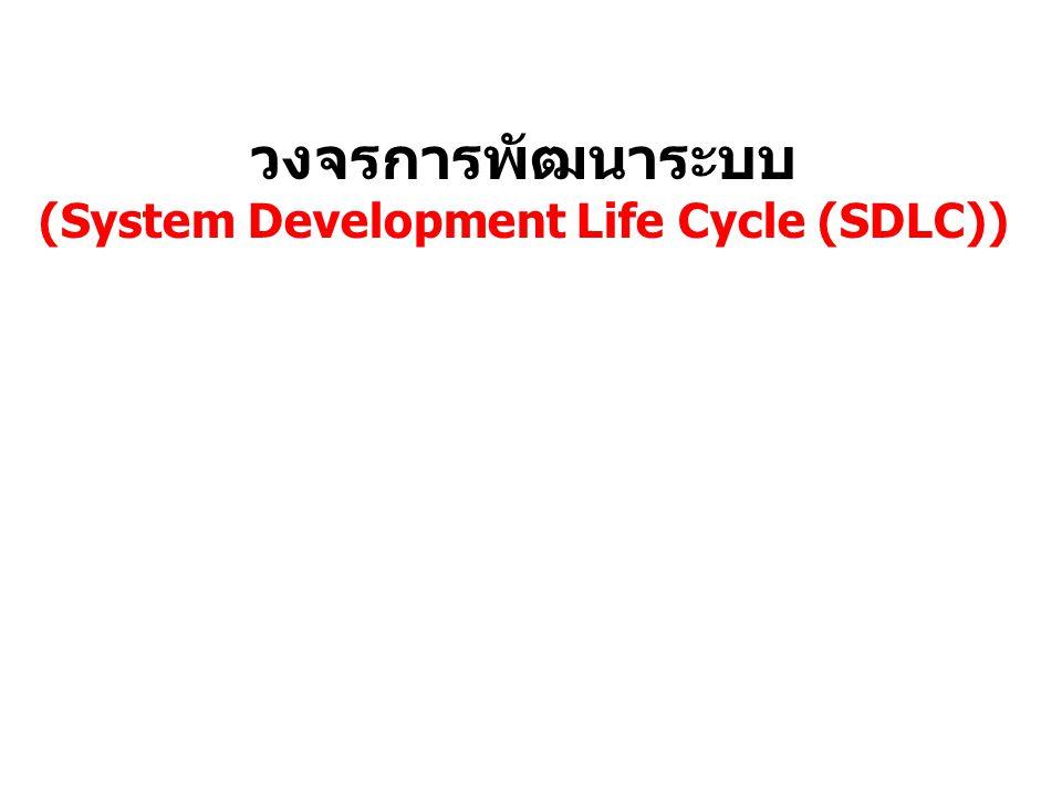 วงจรการพัฒนาระบบ (System Development Life Cycle (SDLC))