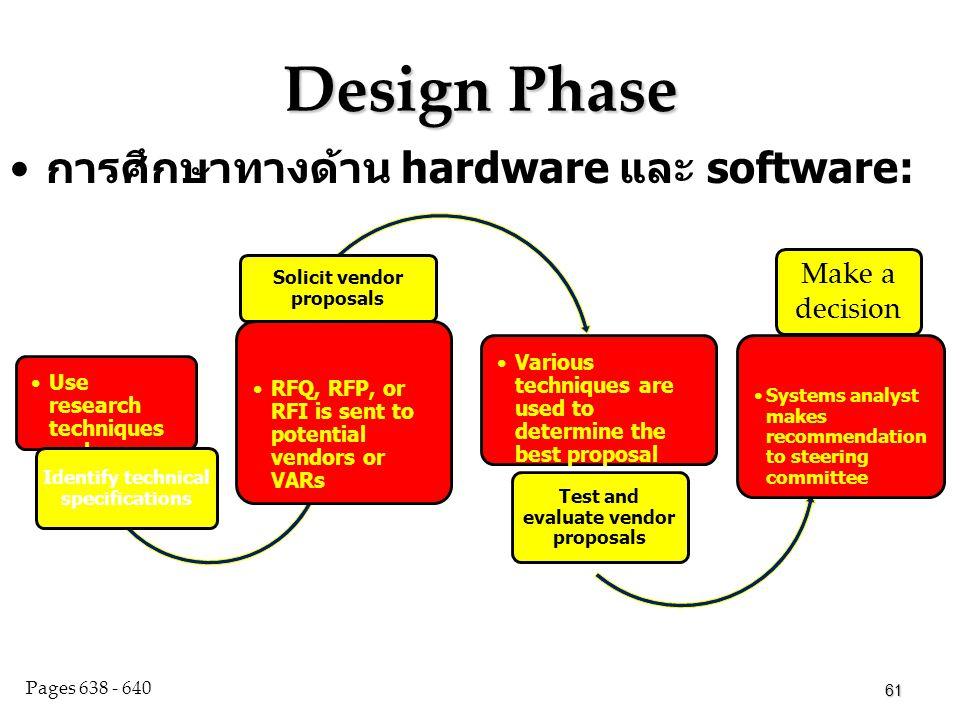 Design Phase การศึกษาทางด้าน hardware และ software: Make a decision