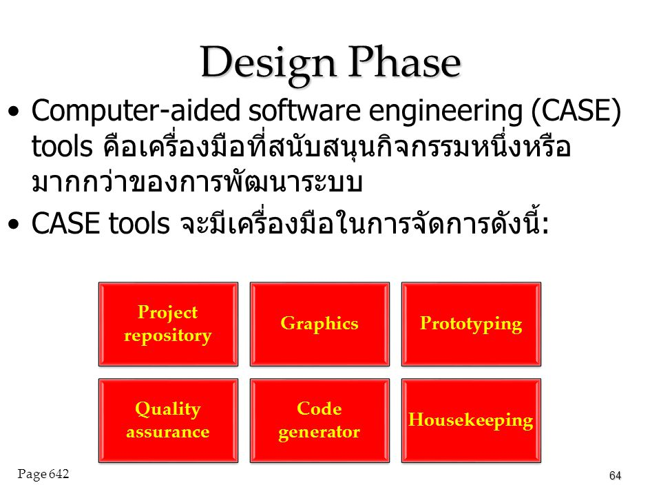 Character Generator Computer Aided Design : Int information system and development ระบบสารสนเทศและ