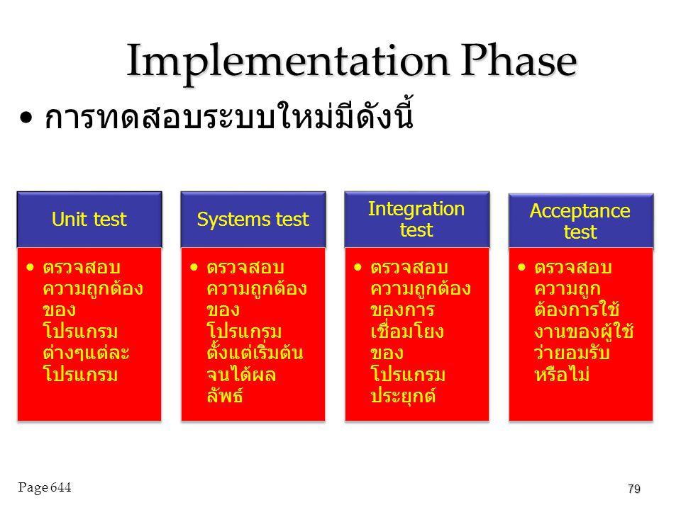 Implementation Phase การทดสอบระบบใหม่มีดังนี้ Unit test