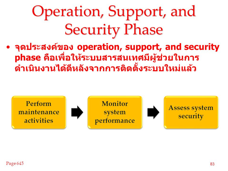 Operation, Support, and Security Phase