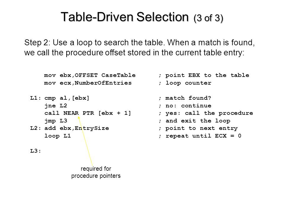 Table-Driven Selection (3 of 3)