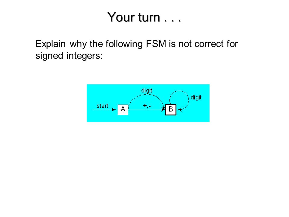Your turn . . . Explain why the following FSM is not correct for signed integers: