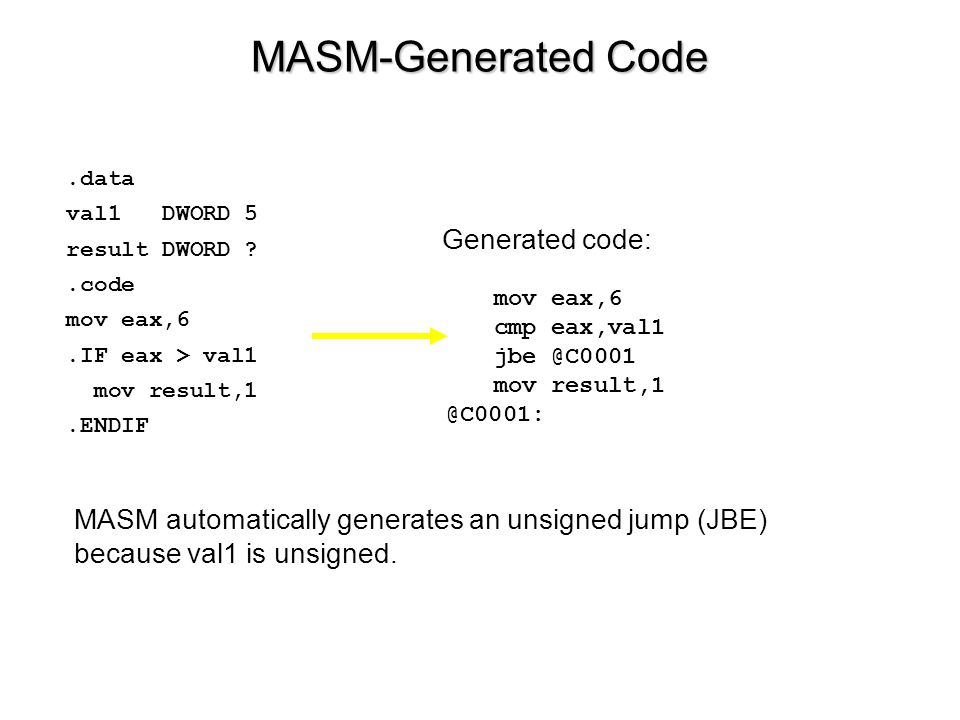 MASM-Generated Code Generated code: