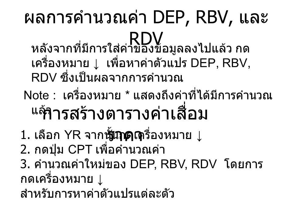 ผลการคำนวณค่า DEP, RBV, และ RDV