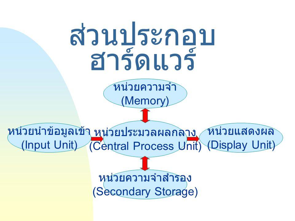 (Central Process Unit)