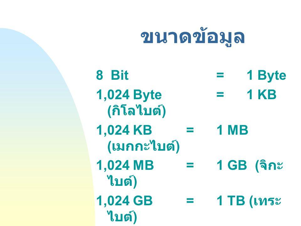 ขนาดข้อมูล 8 Bit = 1 Byte 1,024 Byte = 1 KB (กิโลไบต์)