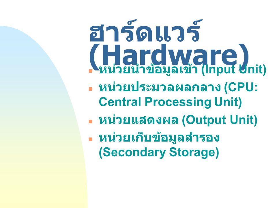 ฮาร์ดแวร์ (Hardware) หน่วยนำข้อมูลเข้า (Input Unit)