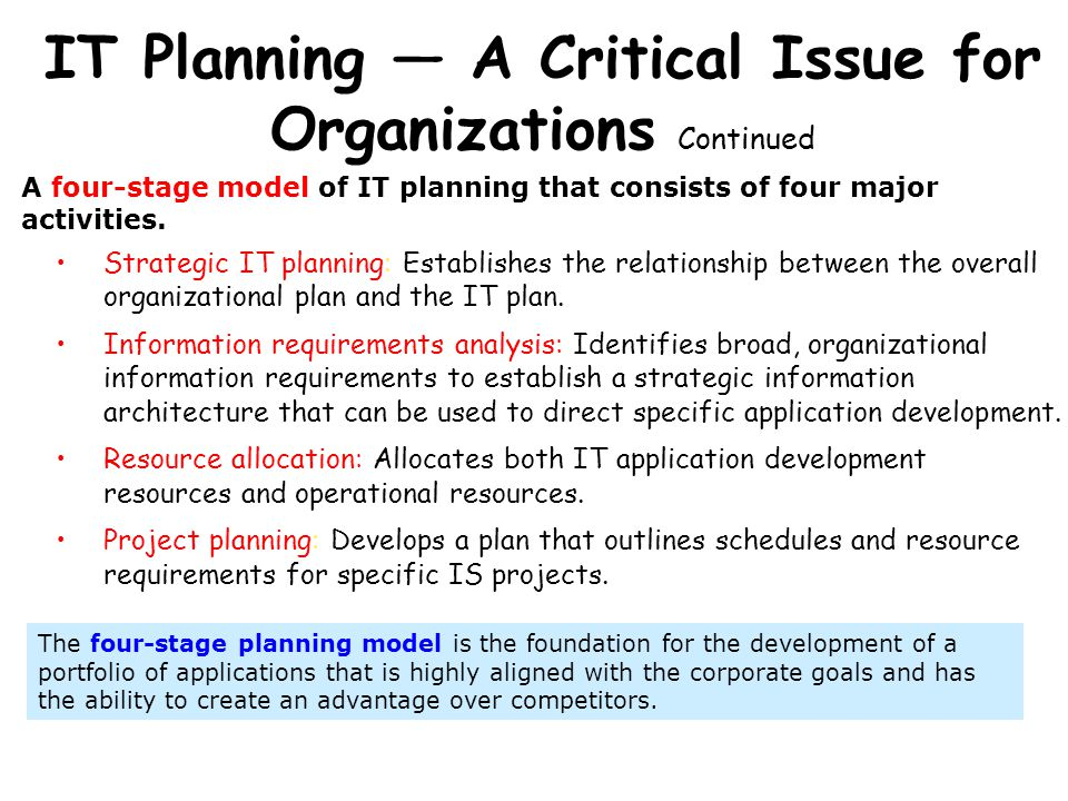 IT Planning — A Critical Issue for Organizations Continued