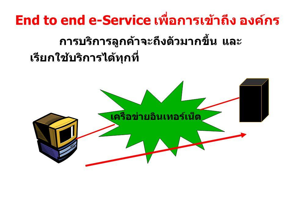 End to end e-Service เพื่อการเข้าถึง องค์กร