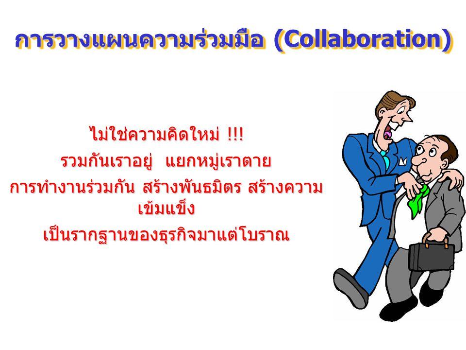 การวางแผนความร่วมมือ (Collaboration)