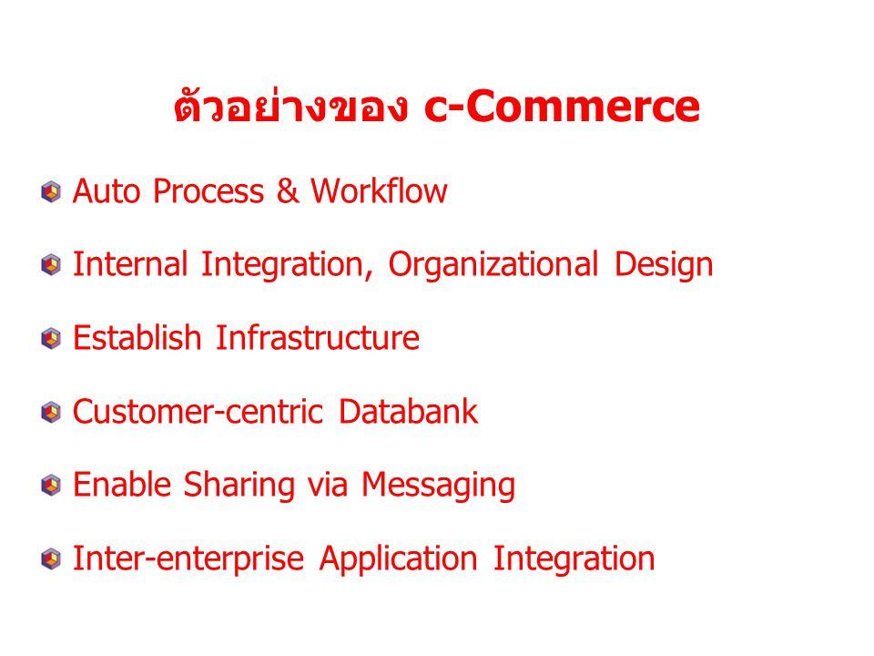 ตัวอย่างของ c-Commerce