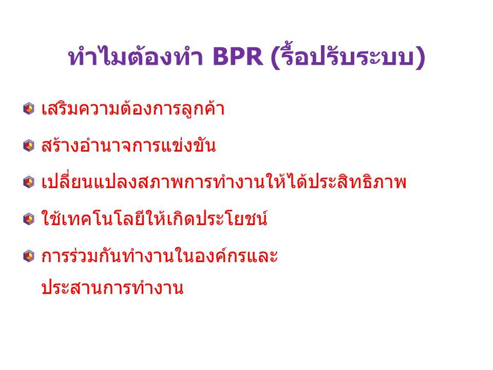 ทำไมต้องทำ BPR (รื้อปรับระบบ)