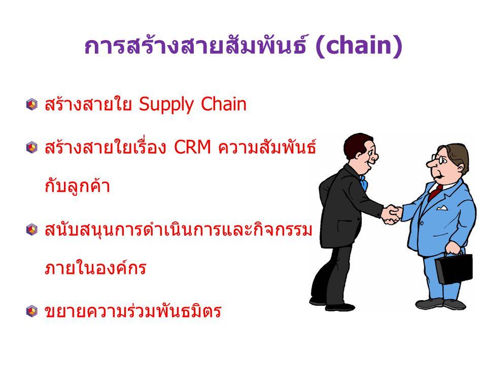 การสร้างสายสัมพันธ์ (chain)