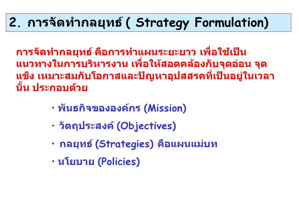 2. การจัดทำกลยุทธ์ ( Strategy Formulation)