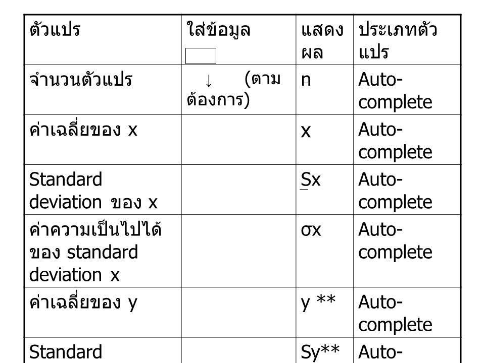 x ตัวแปร ใส่ข้อมูล แสดงผล ประเภทตัวแปร จำนวนตัวแปร n Auto-complete