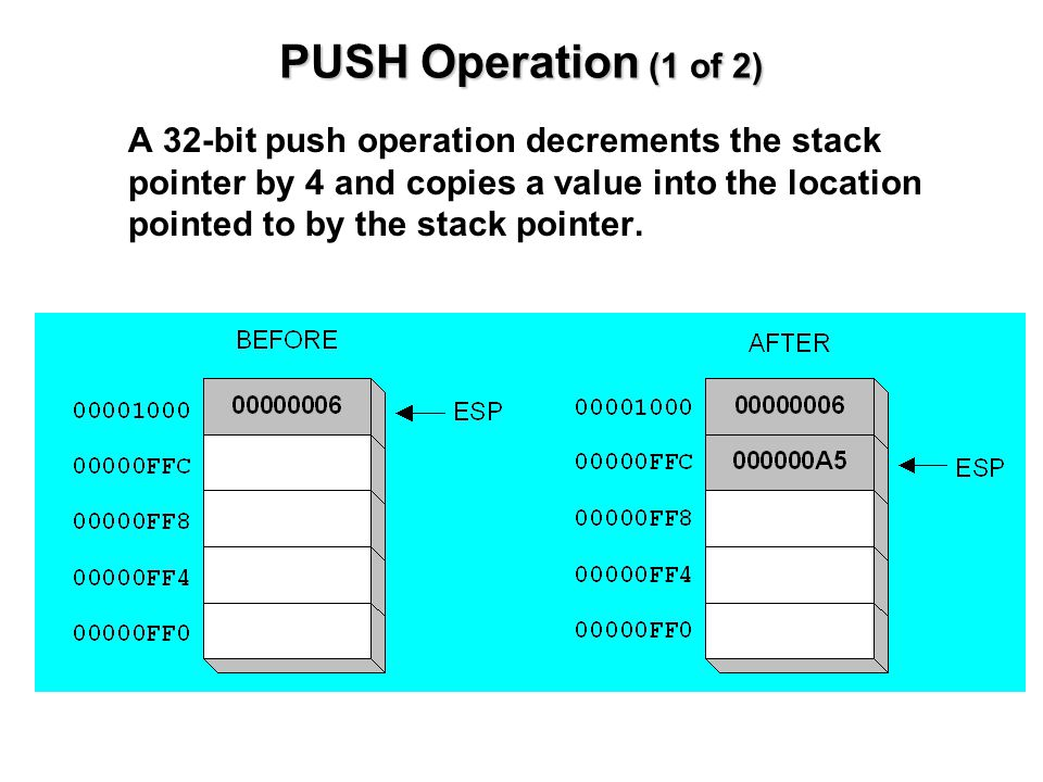 PUSH Operation (1 of 2)