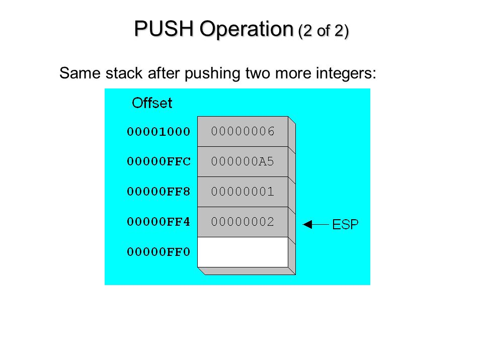PUSH Operation (2 of 2) Same stack after pushing two more integers: