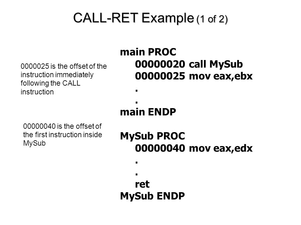 CALL-RET Example (1 of 2) main PROC 00000020 call MySub