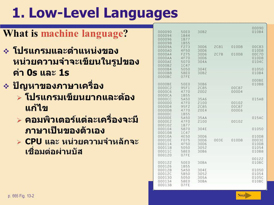 1. Low-Level Languages What is machine language