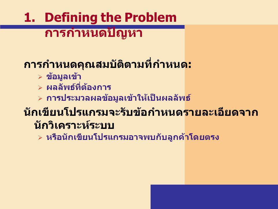 Defining the Problem การกำหนดปัญหา