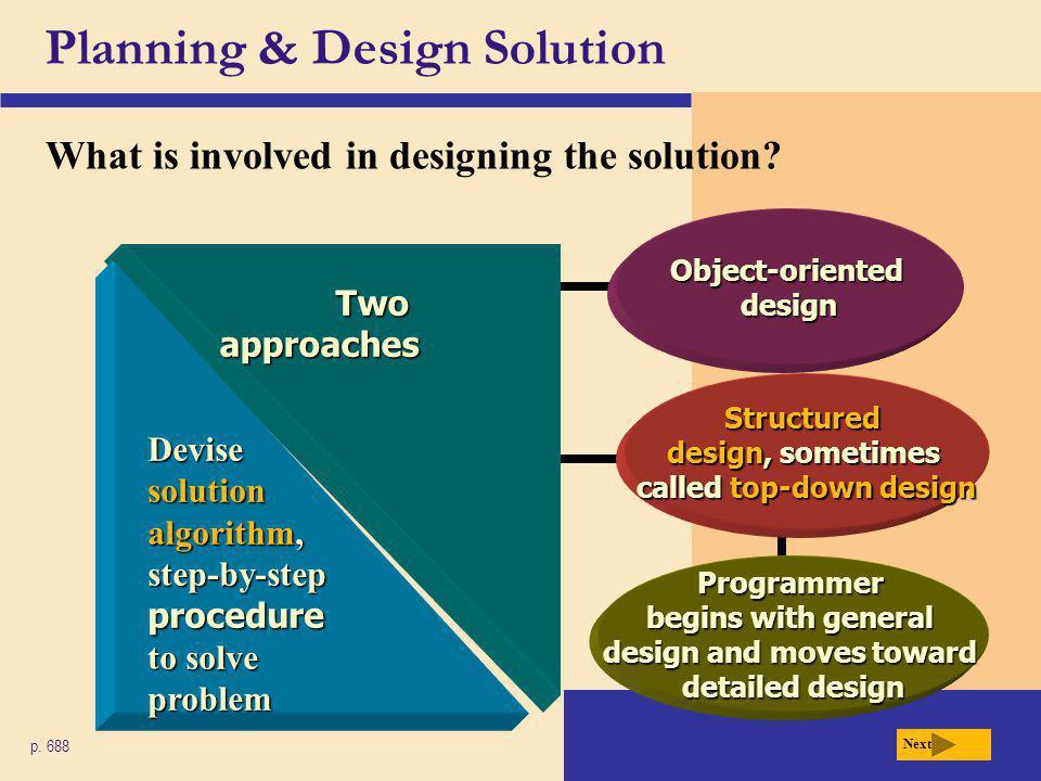 Planning & Design Solution