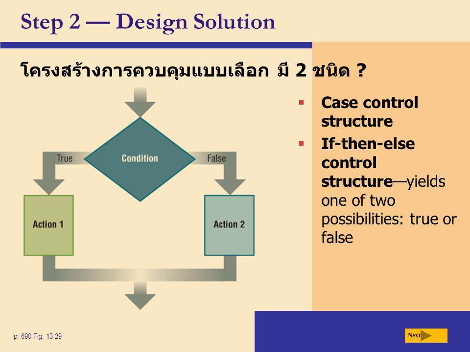 Step 2 — Design Solution โครงสร้างการควบคุมแบบเลือก มี 2 ชนิด