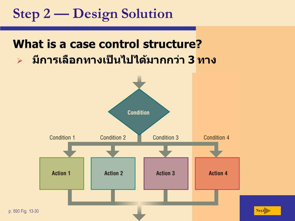 Step 2 — Design Solution What is a case control structure