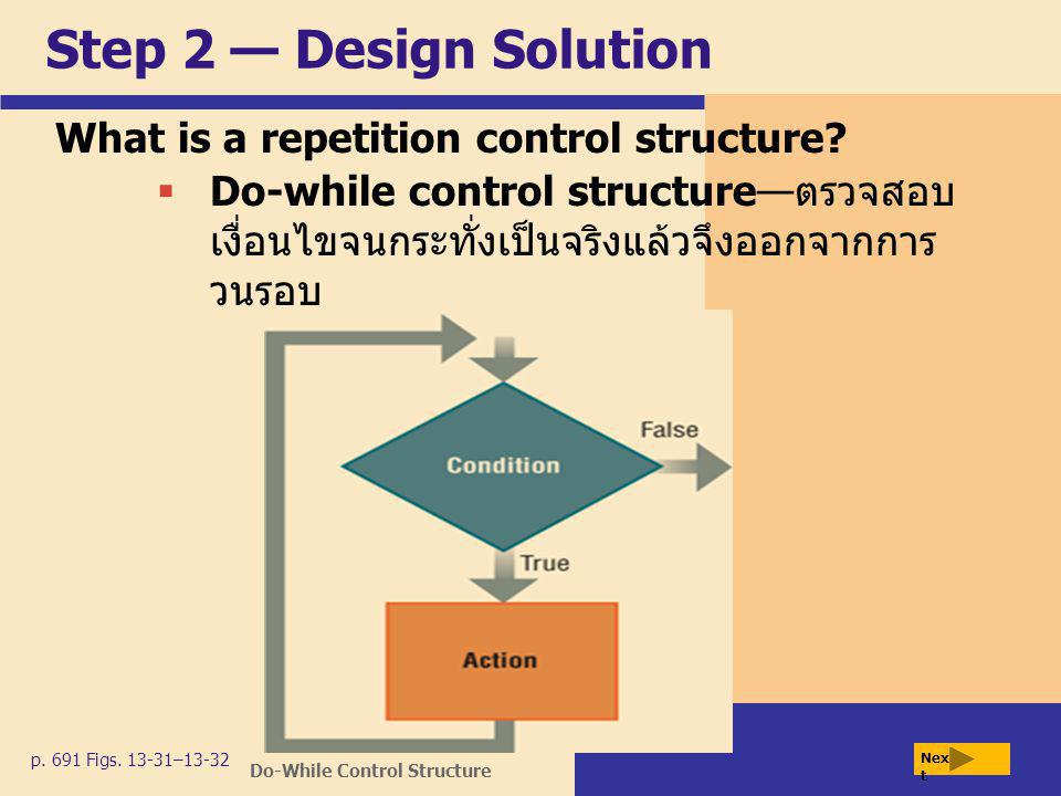 Step 2 — Design Solution What is a repetition control structure