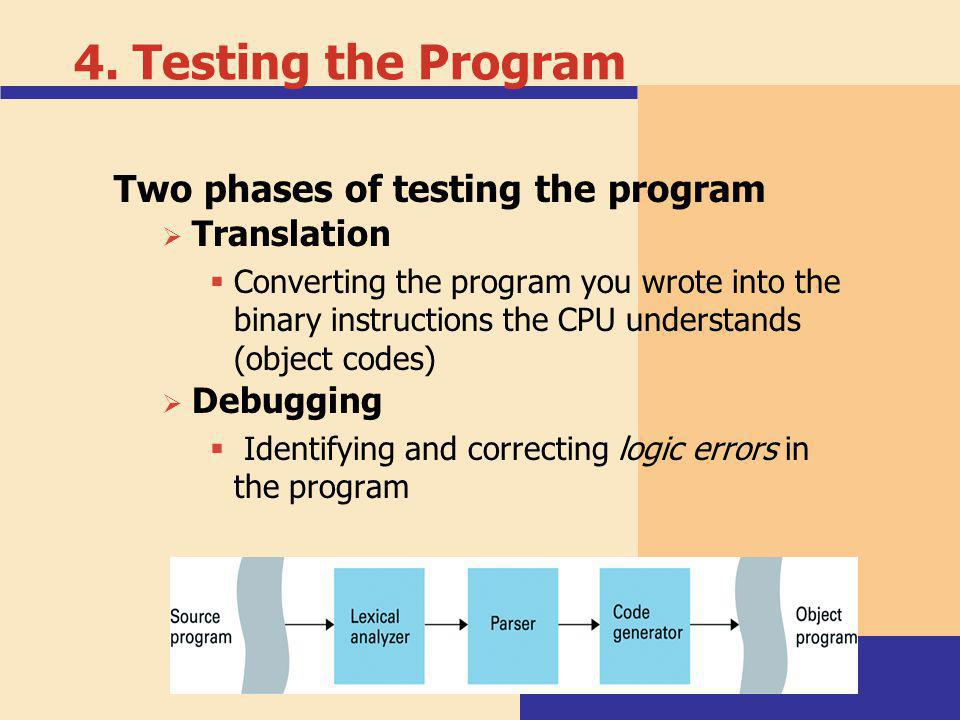 4. Testing the Program Two phases of testing the program Translation
