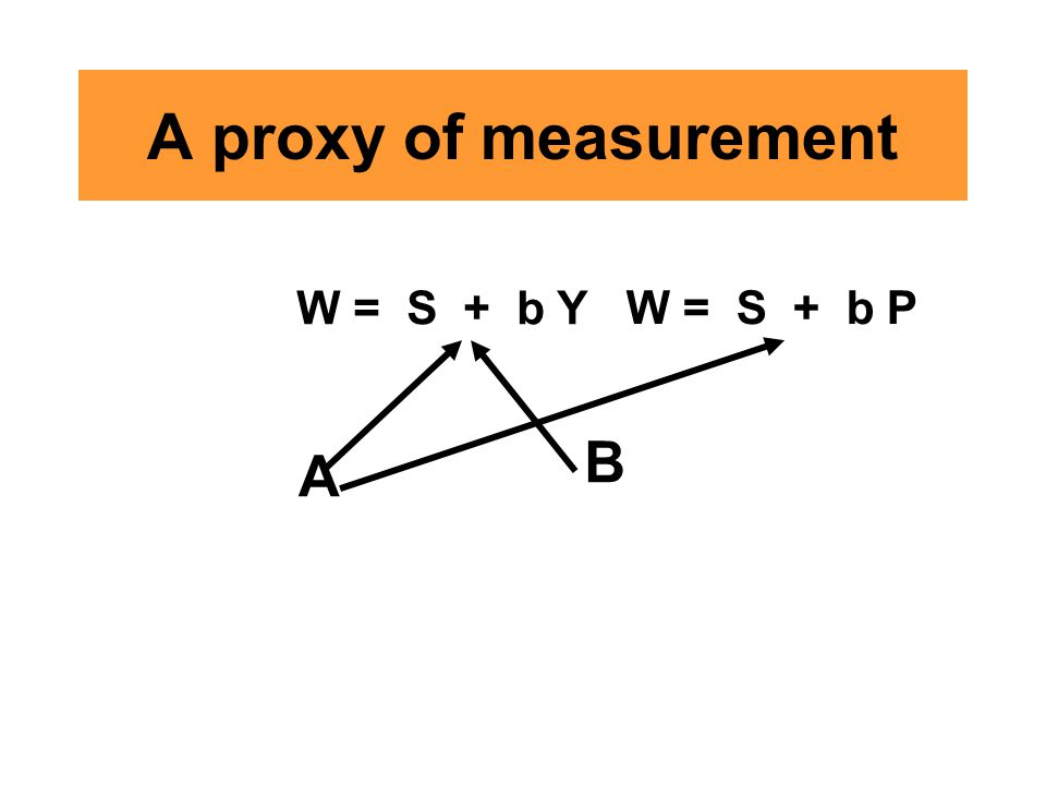 A proxy of measurement W = S + b Y W = S + b P B A