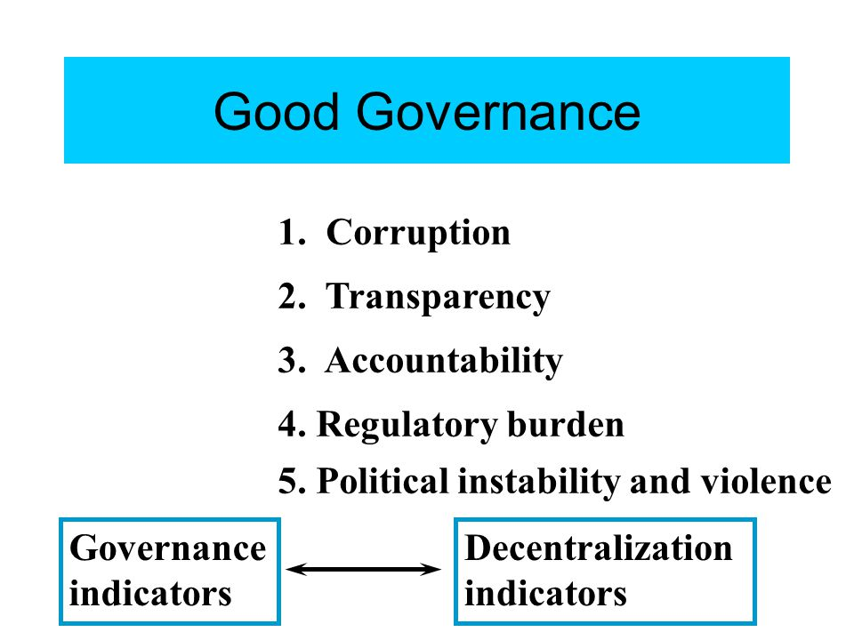 Good Governance 1. Corruption 2. Transparency 3. Accountability