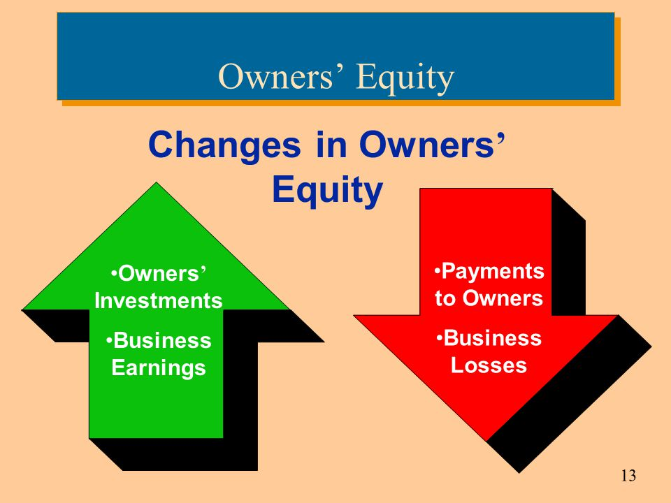 Changes in Owners' Equity