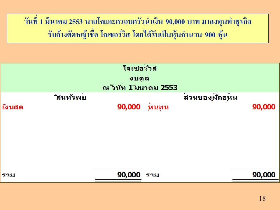 วันที่ 1 มีนาคม 2553 นายโจและครอบครัวนำเงิน 90,000 บาท มาลงทุนทำธุรกิจ รับจ้างตัดหญ้าชื่อ โจเซอร์วิส โดยได้รับเป็นหุ้นจำนวน 900 หุ้น