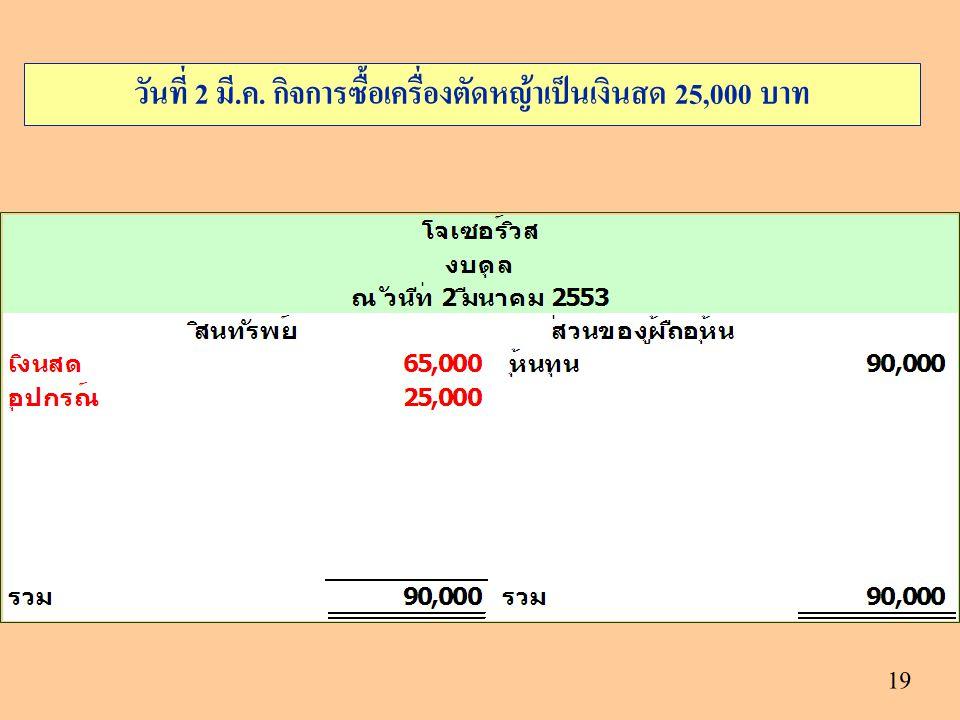 วันที่ 2 มี.ค. กิจการซื้อเครื่องตัดหญ้าเป็นเงินสด 25,000 บาท