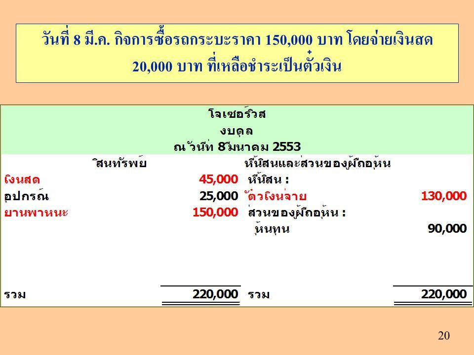 วันที่ 8 มี.ค. กิจการซื้อรถกระบะราคา 150,000 บาท โดยจ่ายเงินสด 20,000 บาท ที่เหลือชำระเป็นตั๋วเงิน