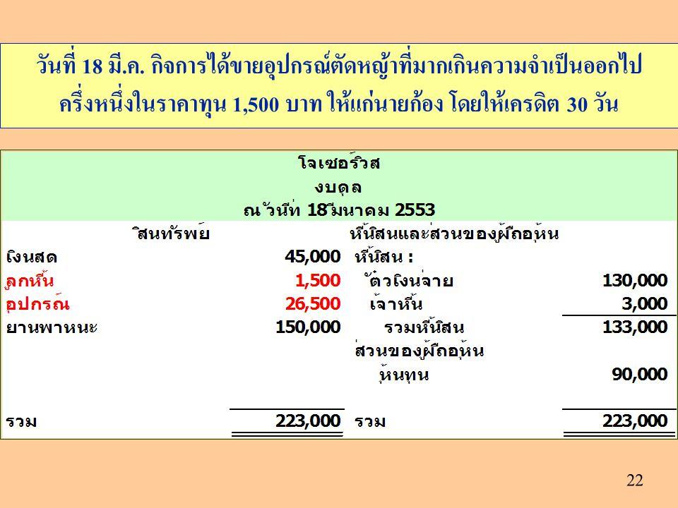 วันที่ 18 มี.ค. กิจการได้ขายอุปกรณ์ตัดหญ้าที่มากเกินความจำเป็นออกไป ครึ่งหนึ่งในราคาทุน 1,500 บาท ให้แก่นายก้อง โดยให้เครดิต 30 วัน