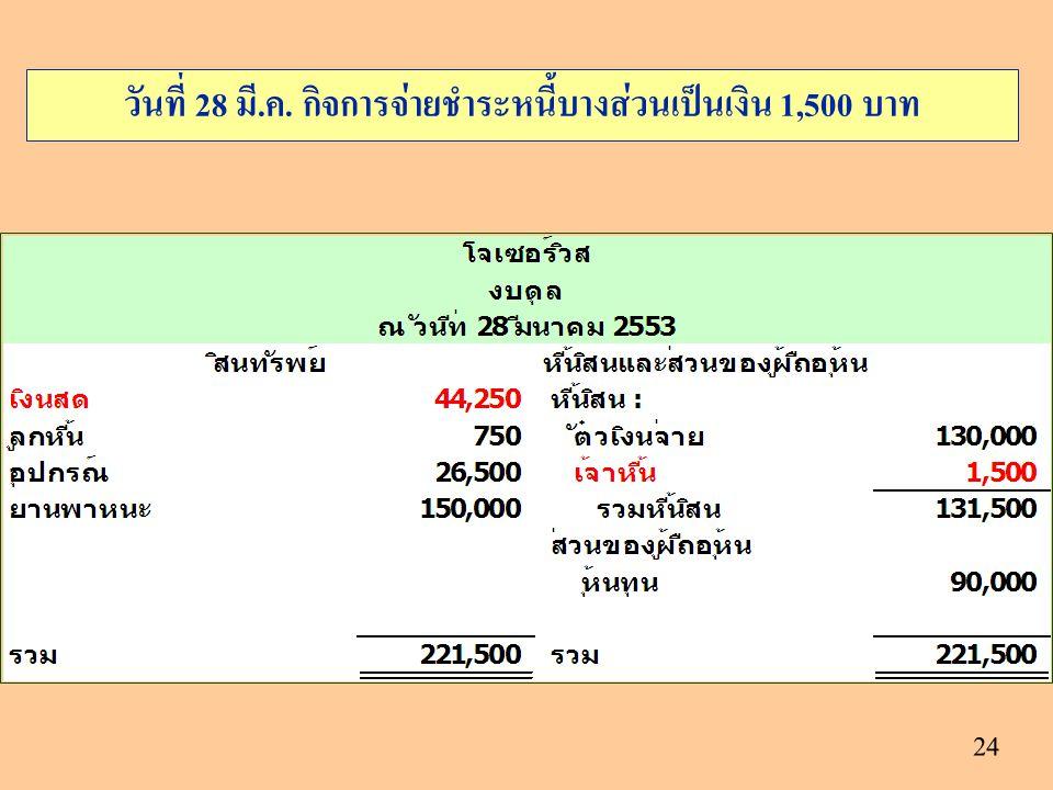 วันที่ 28 มี.ค. กิจการจ่ายชำระหนี้บางส่วนเป็นเงิน 1,500 บาท