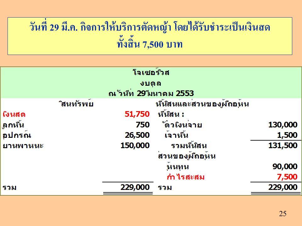 วันที่ 29 มี.ค. กิจการให้บริการตัดหญ้า โดยได้รับชำระเป็นเงินสด ทั้งสิ้น 7,500 บาท