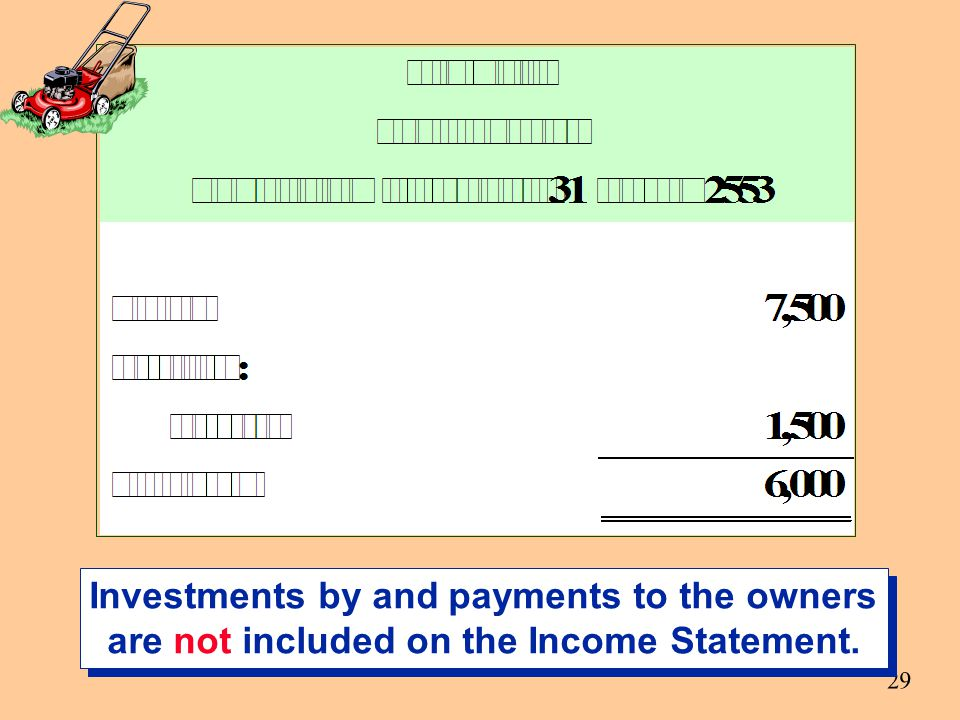 Investments by and payments to the owners are not included on the Income Statement.